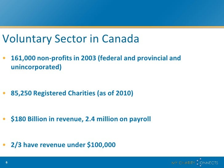application for charitable status canada