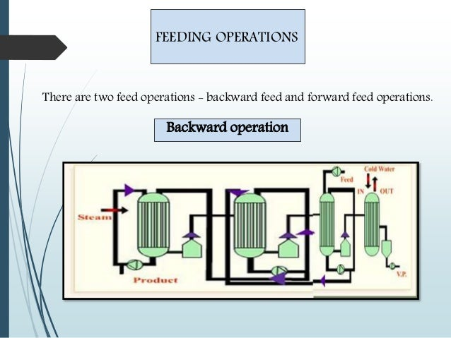 application of evaporation in pharmaceutical industry