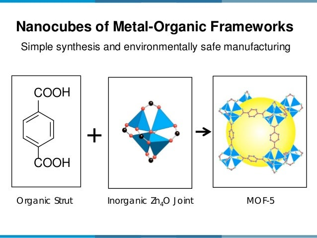 the chemistry and applications of metal organic frameworks