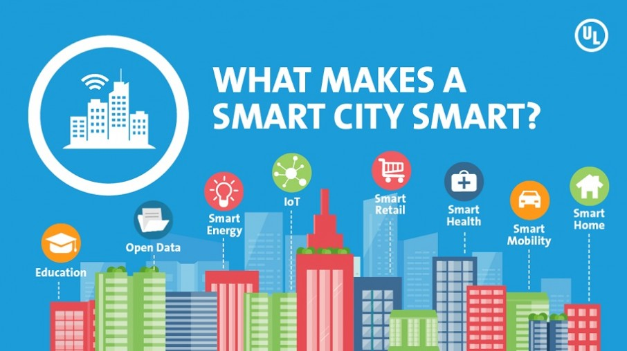 smart city architecture and its applications based on iot