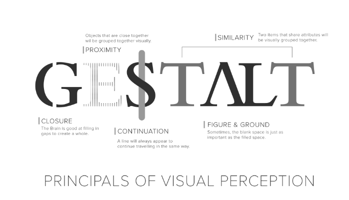 application of gestalt theory in architecture