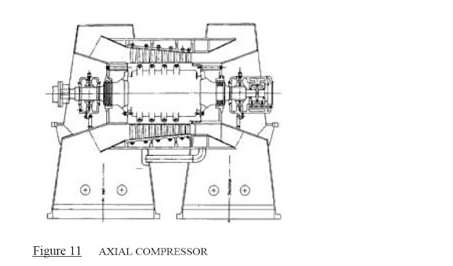 centrifugal and axial flow pumps theory design and application