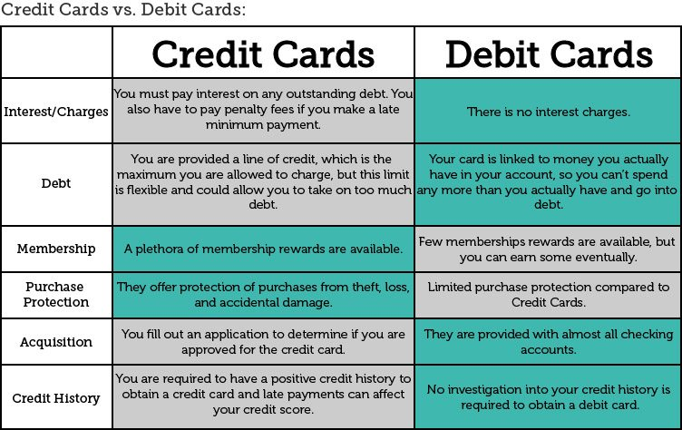 how much does a credit application affect credit score