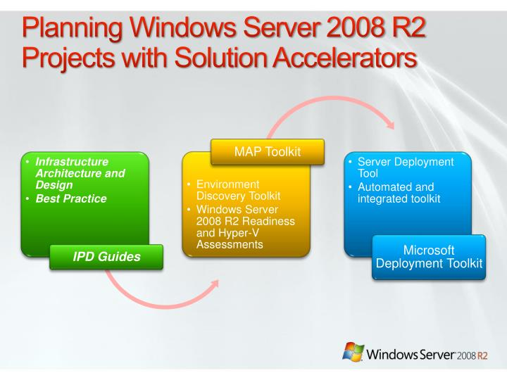 microsoft application compatibility toolkit windows server 2012 r2