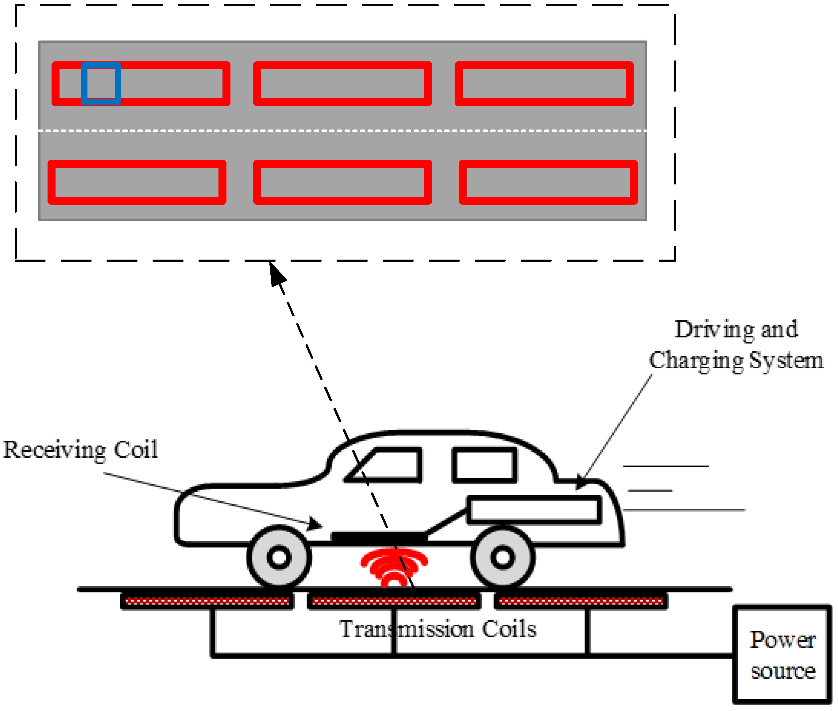 wireless power transfer for electric vehicle applications